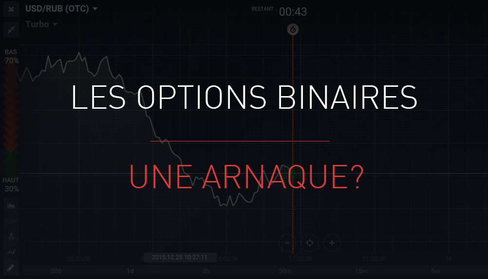 Who is binary option stock trader