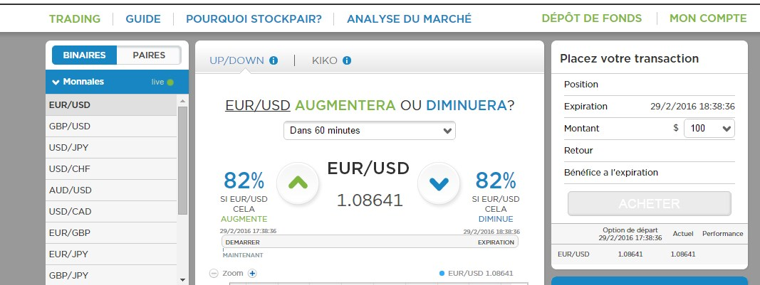 Stock options en francais