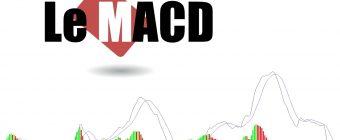 Comprendre l'indicateur MACD dans le trading